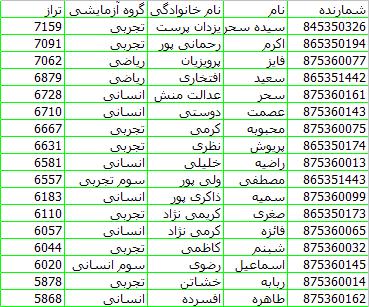 Photo of نتیجه آزمون کانون فرهنگی آموزش در هفتم فروردین 88