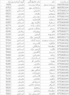 Photo of نتیجه آزمون 15 خرداد کانون فرهنگی آموزش واحد لنده
