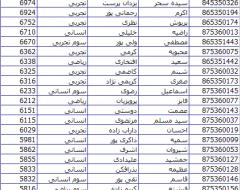 نتایج آزمون کانون در 24 آبان ماه